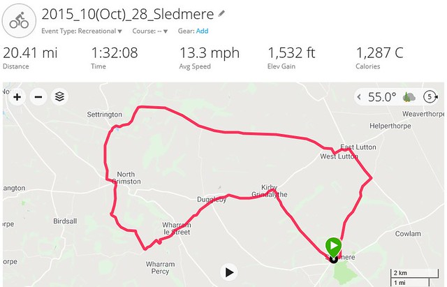 Yorkshire Wolds Cycling Sledmere 20 mile loop