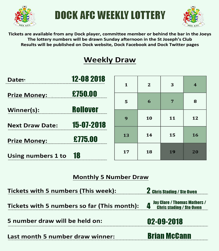 Lottery results 12-08-18