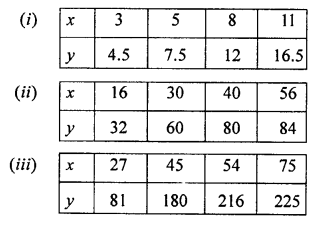selina-concise-mathematics-class-8-icse-solutions-direct-and-inverse-variations-A-1