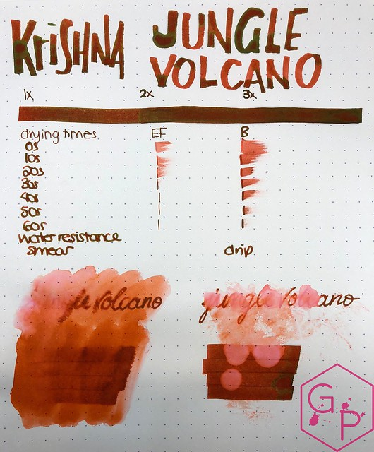Krishna Inks Jungle Volcano Fountain Pen Ink Review @PenChalet 7