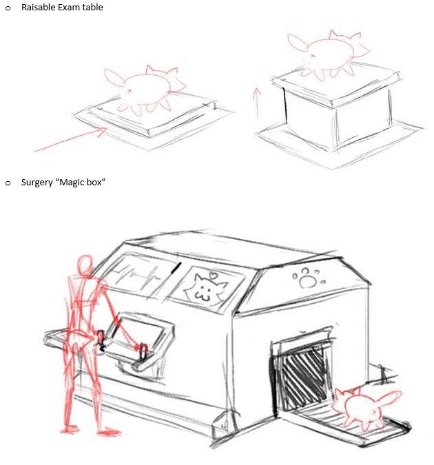 Desenhos de Objetos do The Sims 4 Gatos e Cães