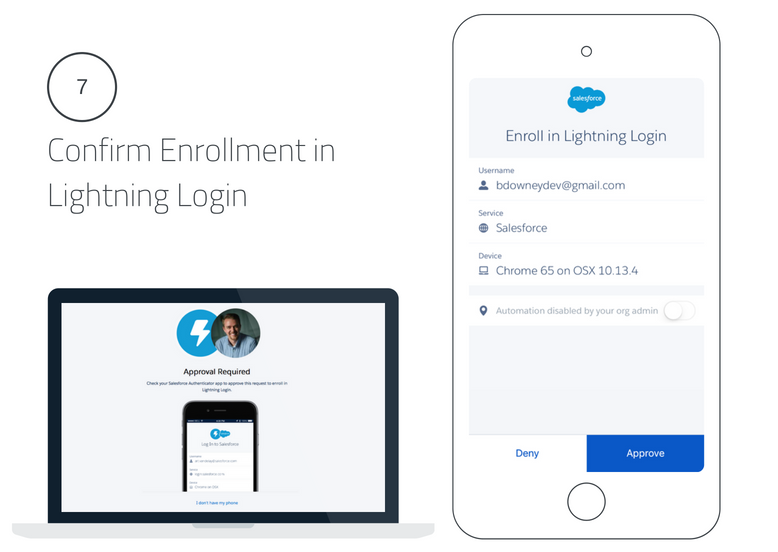 Confirm Enrollment in Lightning Login