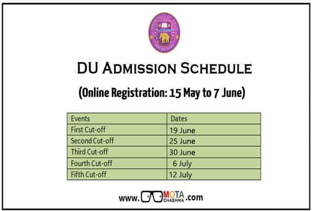 DU Admission Schedule 2018