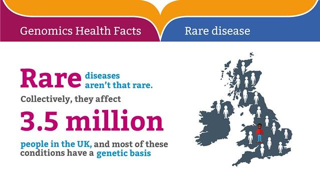 HealthFacts_RareDisease