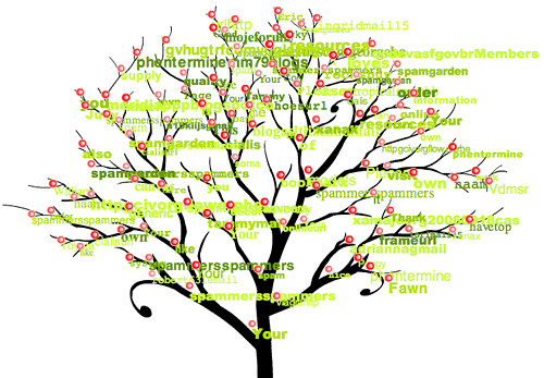 spamtree