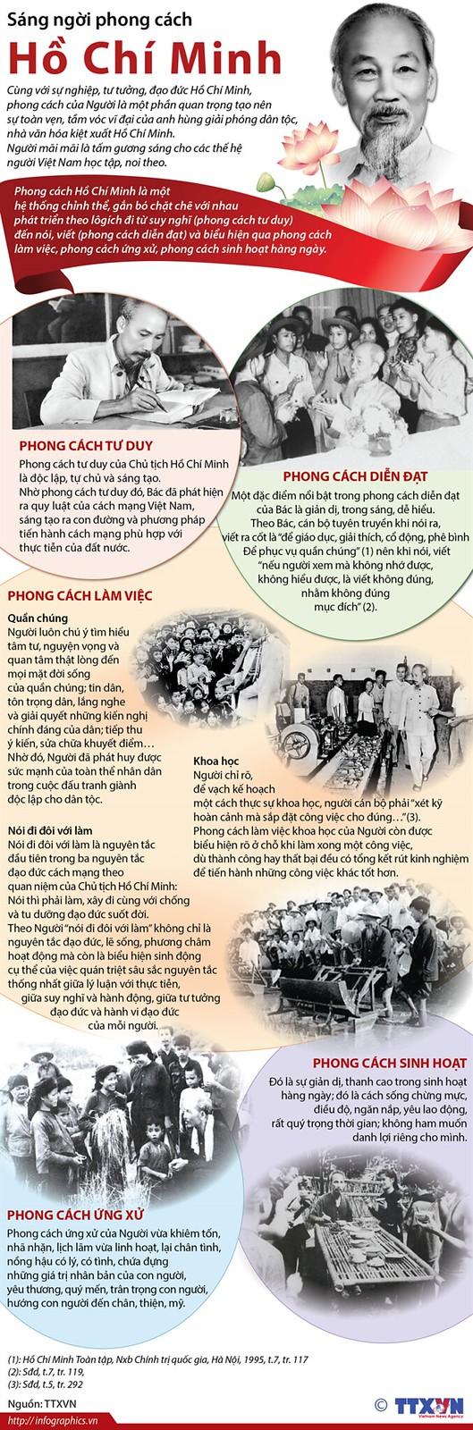 phong cach Ho Chi Minh