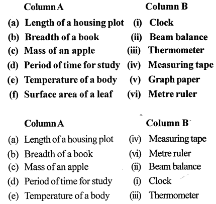 Selina Concise Physics Class 6 Icse Solutions Physical Quantities