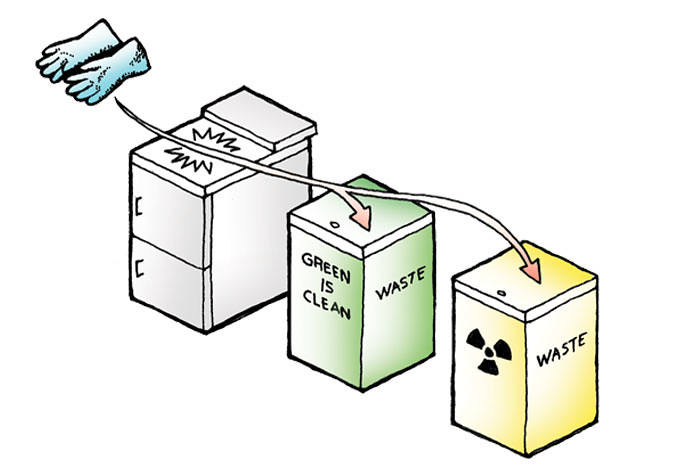 an infographic of how to properly dispose of waste