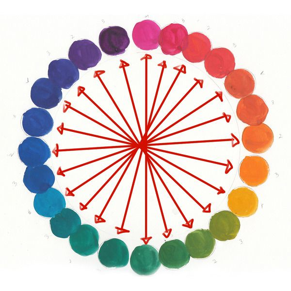 Psychology : 색이론[Color Theory]06 - 보색(Complementary Color) :: 찰리가 그려보...