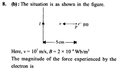 NEET AIPMT Physics Chapter Wise Solutions - Moving Charges and Magnetism explanation 8