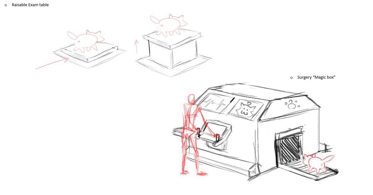 Foto de The Sims 4 Gatos e Cães: Desenho da Mesa de Exames e Máquina Cirúrgica