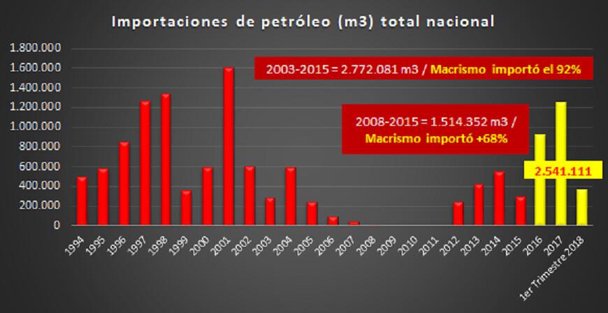 petroleoimportado32