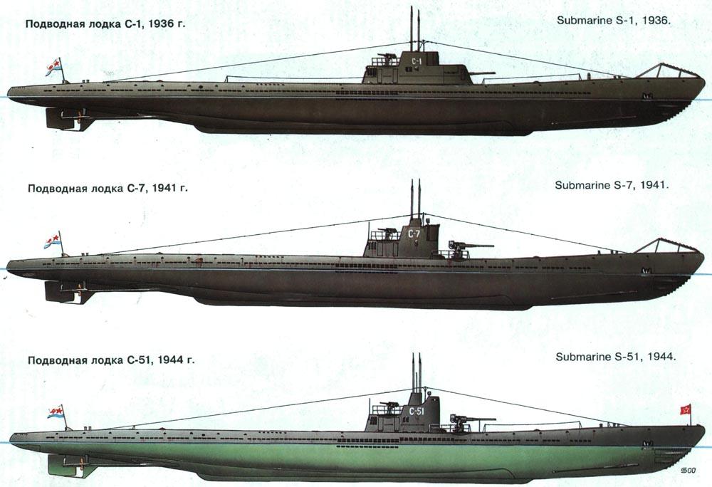 Soviet S-Class submarines, World War II