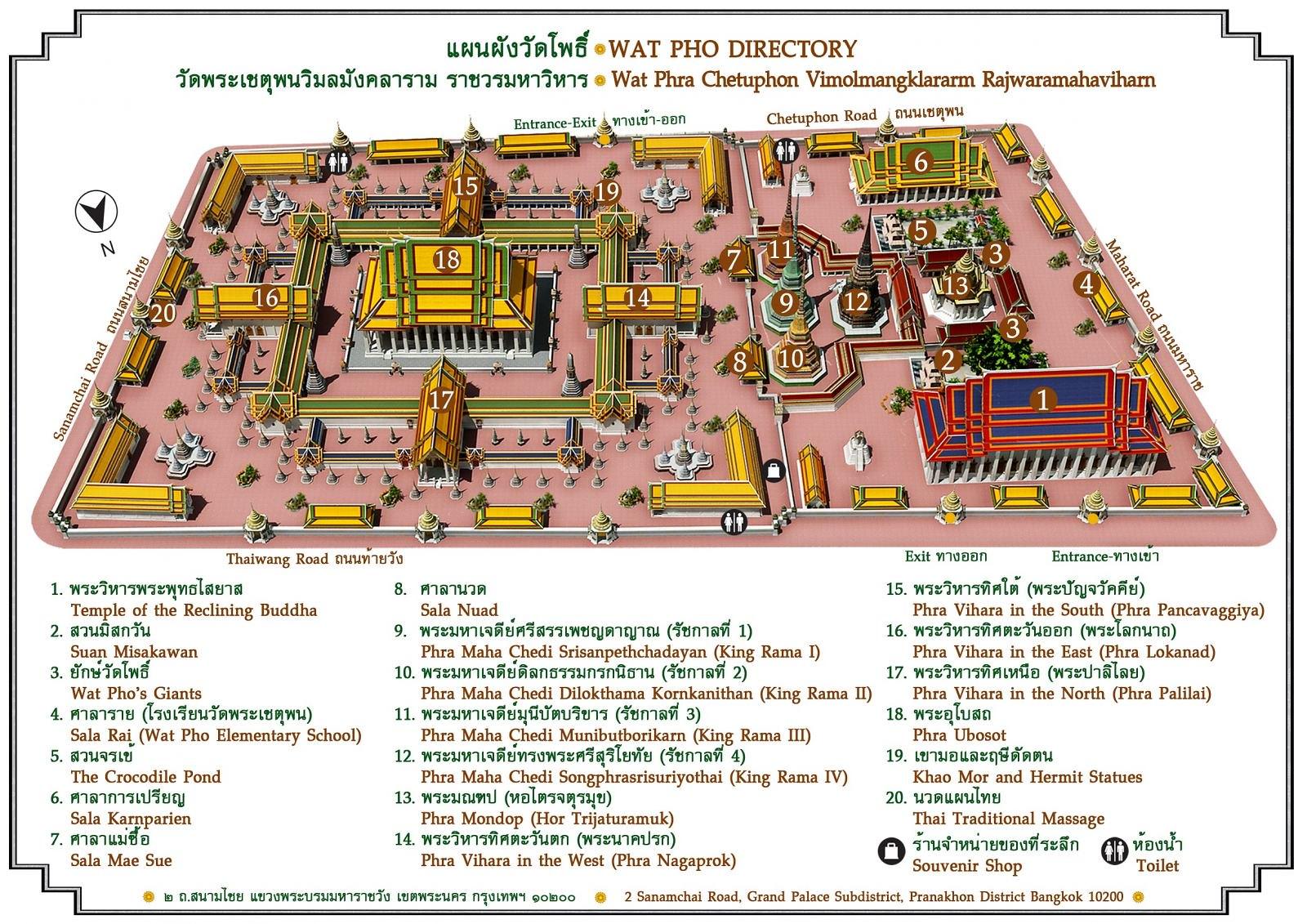 Directory_Wat Pho (1)