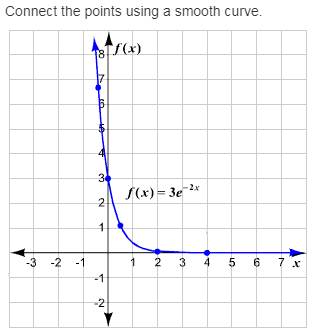 larson-algebra-2-solutions-chapter-10-quadratic-relations-conic-sections-exercise-10-3-45e2