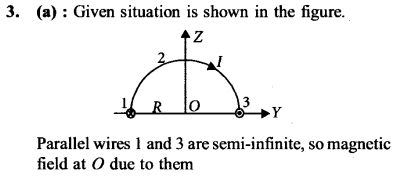 NEET AIPMT Physics Chapter Wise Solutions - Moving Charges and Magnetism explanation 3