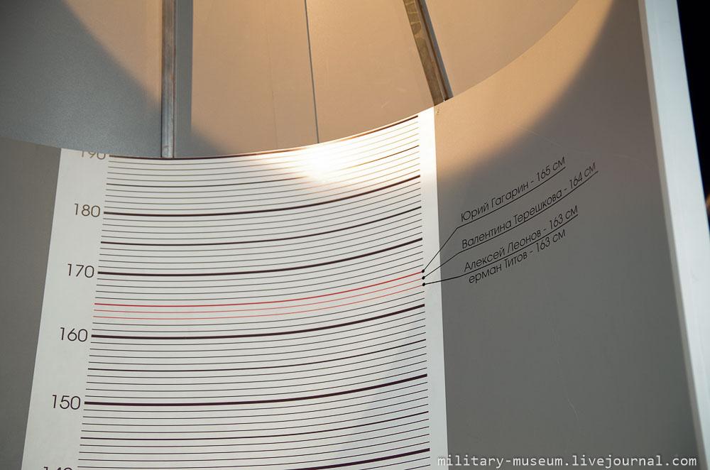 Музей космонавтики и ракетной техники СПб -124