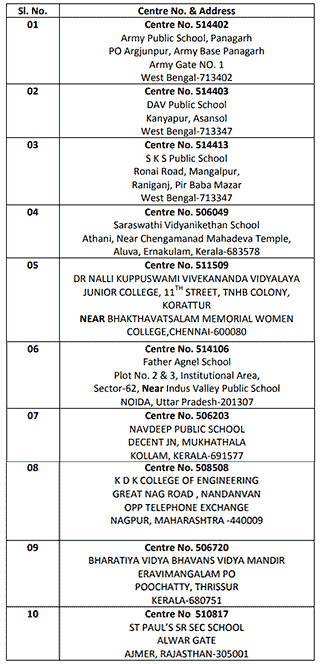 NEET Exam Centres 2019 with Updated Address
