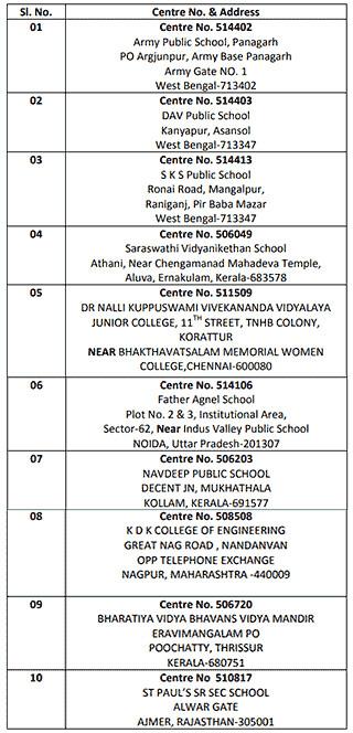 Updated address in NEET exam centres 2018