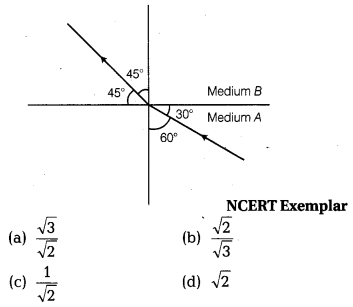 ncert-solutions-class-10th-science-chapter-10-light-reflection-refraction-10
