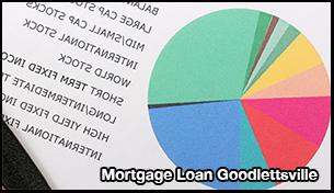 Loans Goodlettsville, TN