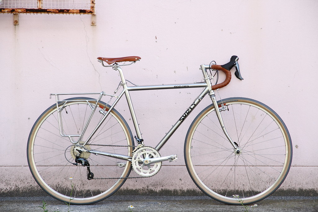 *SURLY* cross-check (50)