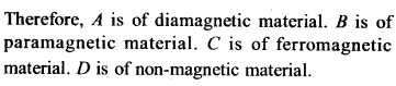 NEET AIPMT Physics Chapter Wise Solutions - Magnetism and Matter explanation 8.1