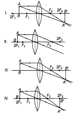 ncert-solutions-class-10th-science-chapter-10-light-reflection-refraction-5.1