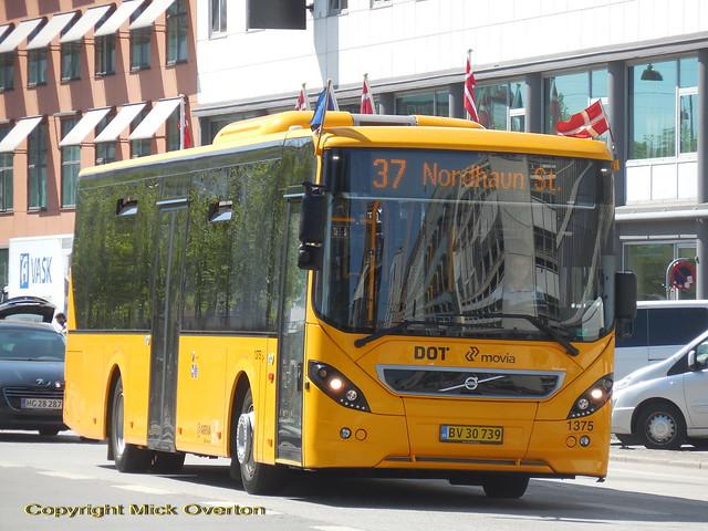 EU flag day in, Nikon COOLPIX S6800