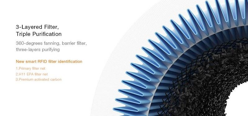 Xiaomi OLED Display Smart Air Purifier 2S レビュー (8)