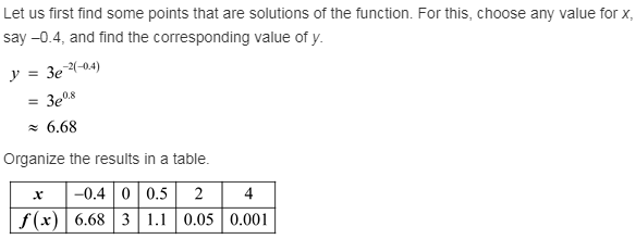 larson-algebra-2-solutions-chapter-10-quadratic-relations-conic-sections-exercise-10-3-45e