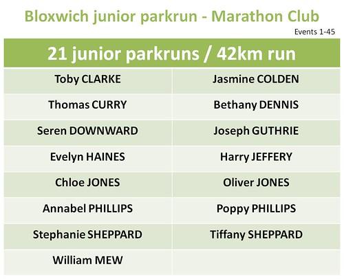 Marathon 1-45