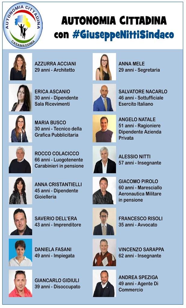 Elezione Casamassima 2018 Liste 12