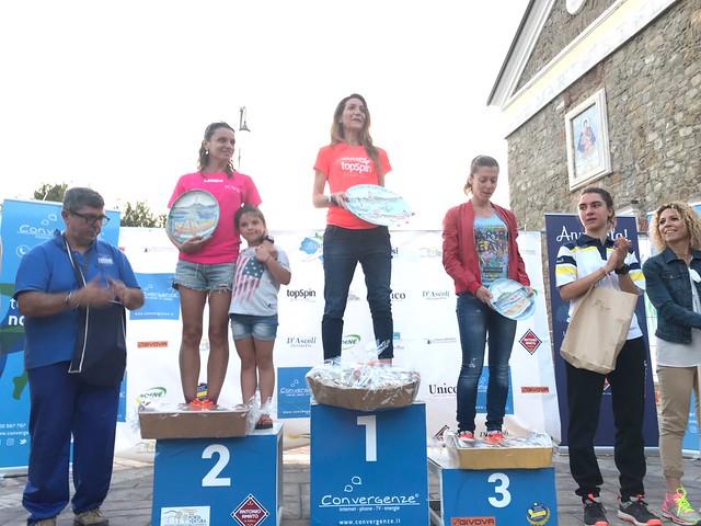 podio femminile 2018