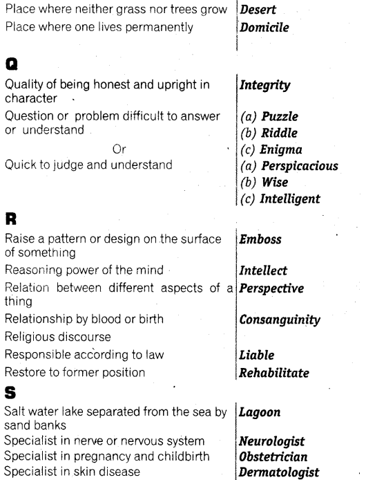 SSC CHSL Topic Wise Study Material - English Language - One Word Substitution 27