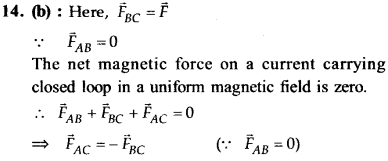 NEET AIPMT Physics Chapter Wise Solutions - Moving Charges and Magnetism explanation 14