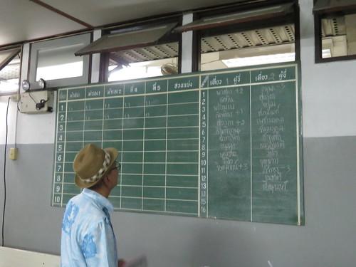 ロイヤルターフクラブ競馬場の騎手一覧表