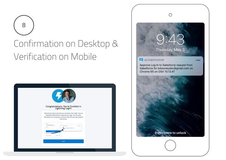 Confirmation on Desktop & Verification on Mobile Lightning Login