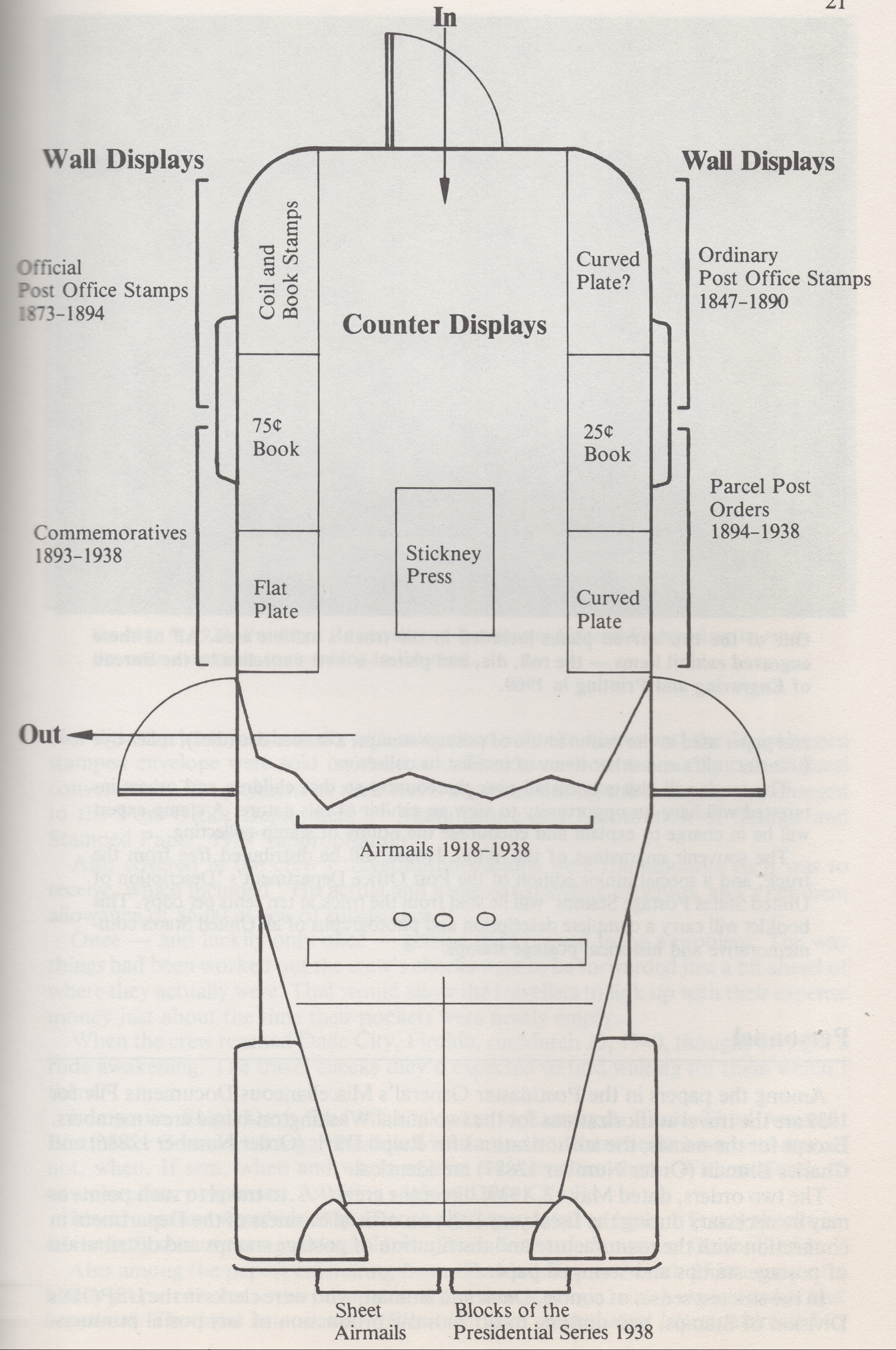 Diagram showing the placement of display cases and frames exhibited within the Philatelic Truck, 1939-1941.