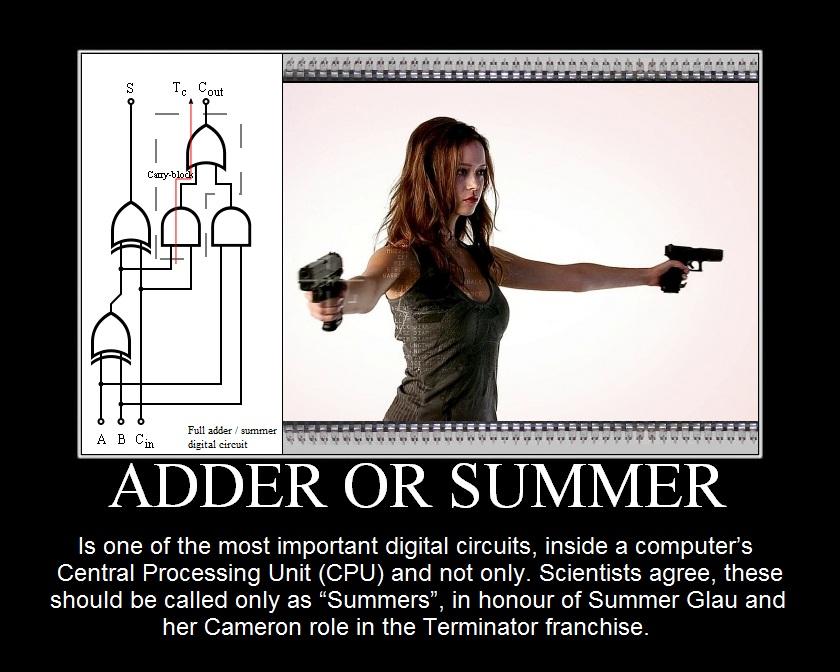 Summer Glau Cameron tscc adder digital circuit