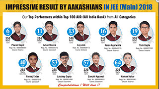 JEE Main Toppers of Aakash Institute