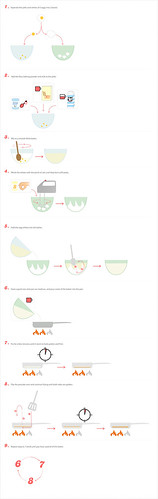 Recipe: pancakes word & image v.2