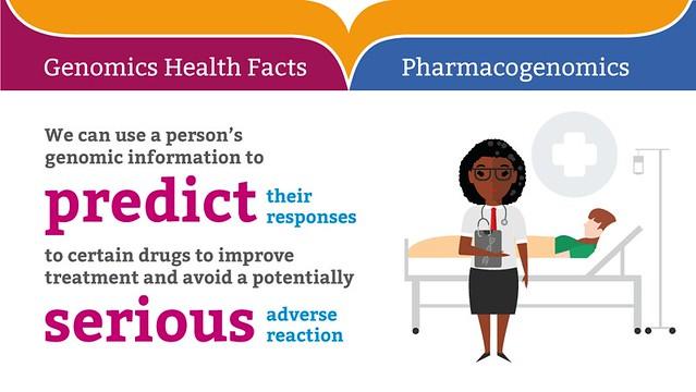 HealthFacts_Pharmacogenomics