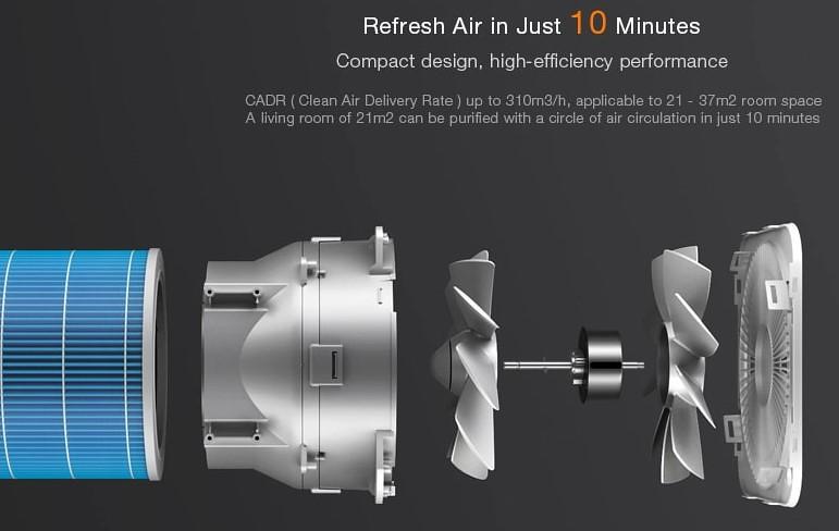 Xiaomi OLED Display Smart Air Purifier 2S レビュー (9)