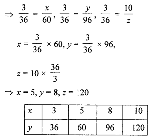 selina-concise-mathematics-class-8-icse-solutions-direct-and-inverse-variations-A-2.2