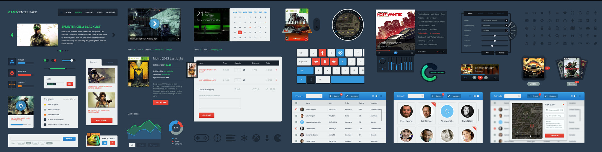 Modern set of Web UI Kit in PSD format