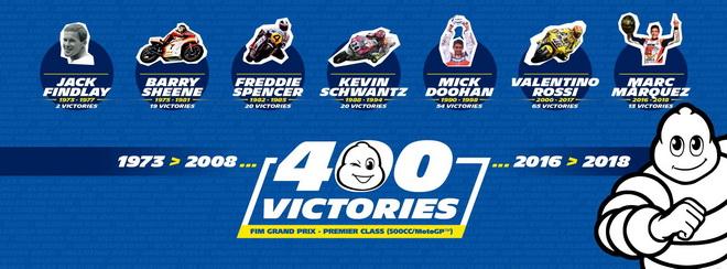 【台灣米其林新聞照片2】Michelin拿下MotoGP 第400次勝利
