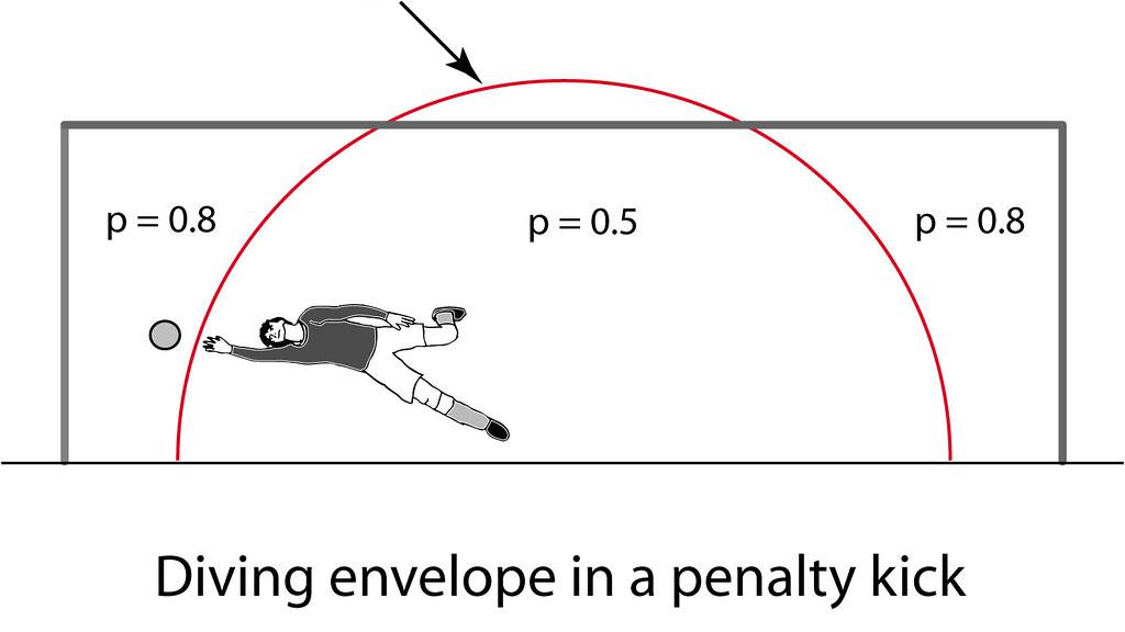 Diving_envelope(1)