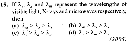 NEET AIPMT Physics Chapter Wise Solutions - Electromagnetic Waves 15