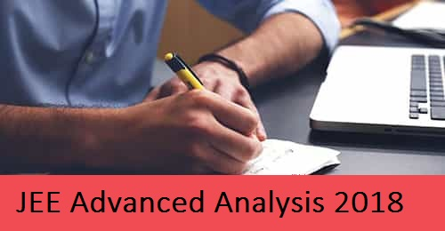 jee advanced analysis